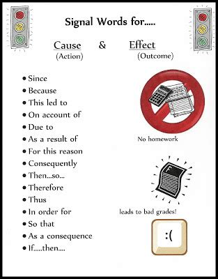 Cause and effect essay about technology in education